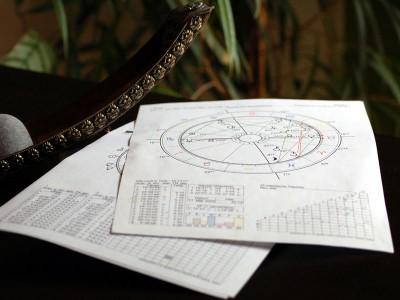 Horoscopes date idea